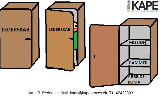 Ved du, hvad et LEDERSKAB er?